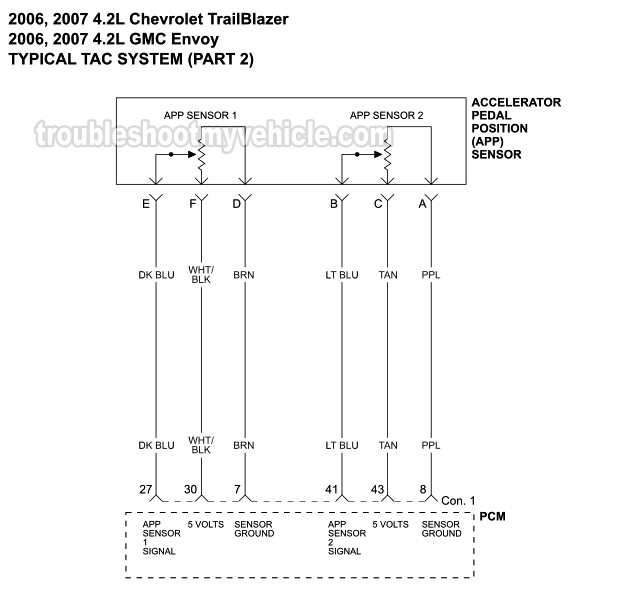 [NRIO_4796]   TAC System Wiring Diagram (2006-2007 4.2L Chevrolet TrailBlazer) | Chevy Trailblazer Wiring Diagram |  | troubleshootmyvehicle.com