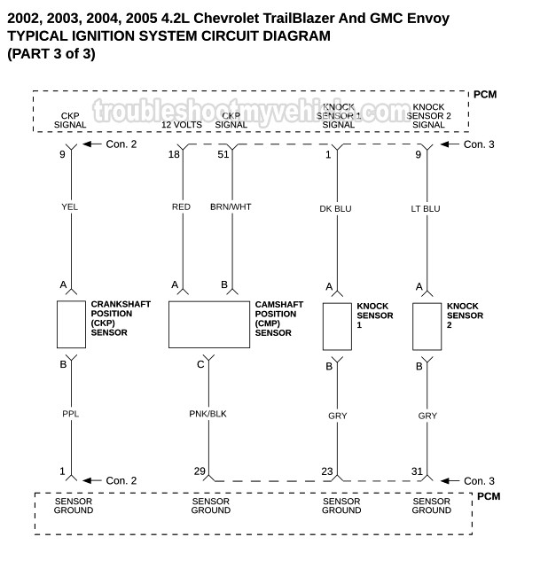 part 2 -ignition system wiring diagram (2002-2005 4.2l chevrolet trailblazer )  troubleshootmyvehicle.com