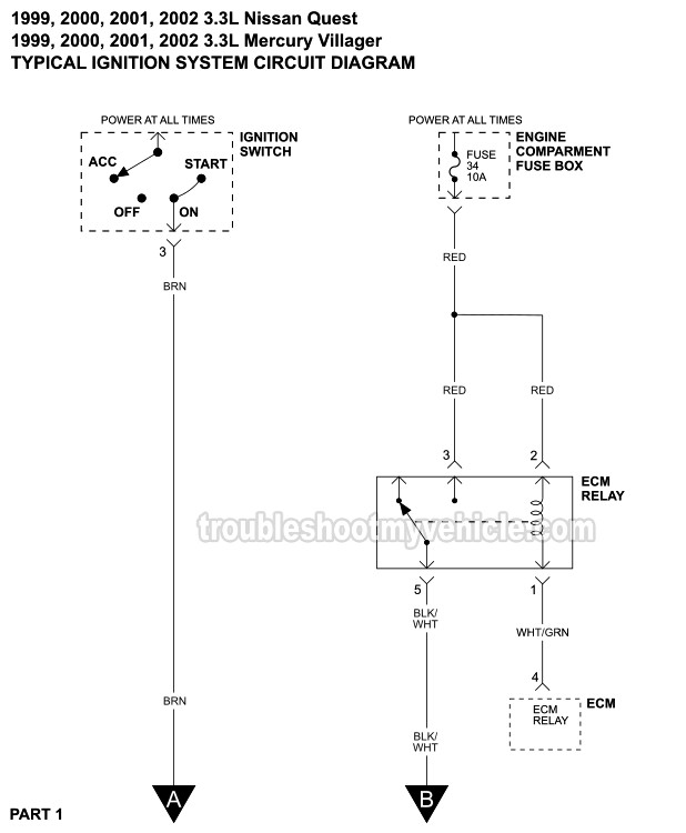 [SCHEMATICS_48IU]  Part 1 -Ignition System Wiring Diagram (1999-2002 3.3L Nissan Quest) | 96 Nissan Distributor Wiring Diagram |  | troubleshootmyvehicle.com