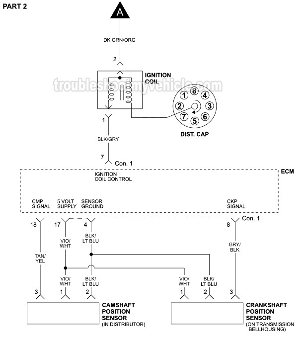 Ignition System Wiring Diagram (2001 3.9L V6 Dodge Ram 1500 Pickup)troubleshootmyvehicle.com