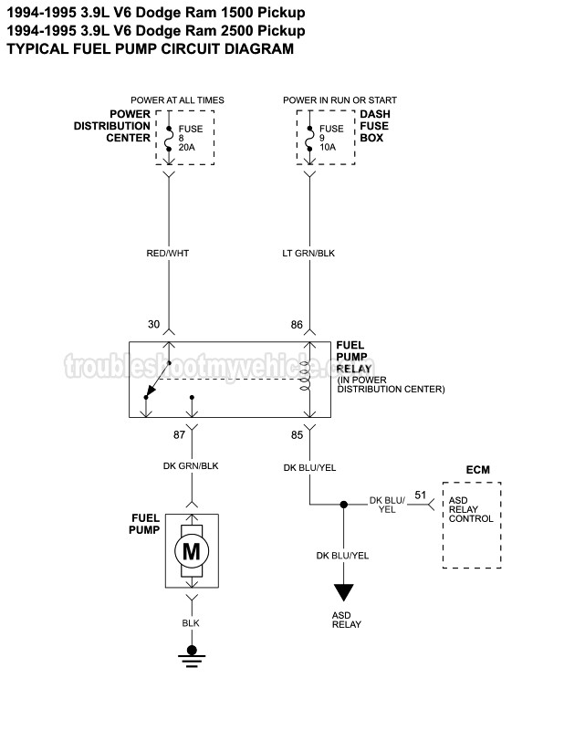 Fuel Pump Circuit Wiring Diagram (1994-1995 3.9L V6 Dodge Ram 1500 Pickup,  Ram 2500 Pickup)troubleshootmyvehicle.com