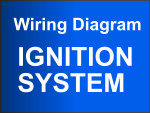 Ignition System Wiring Diagram (1994-1995 2.5L Caravan And Voyager)