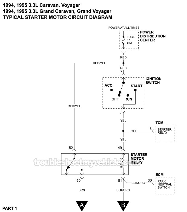 starter motor circuit wiring diagram 19941995 dodge and